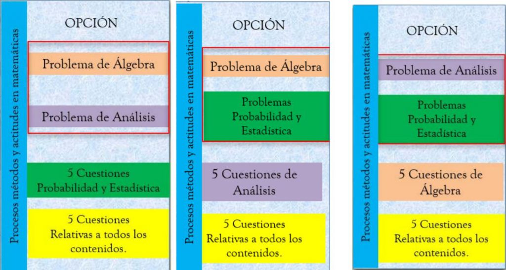 bloques-tematicos-matematicas-aplicadas